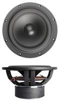Subwoofers SB Acoustics