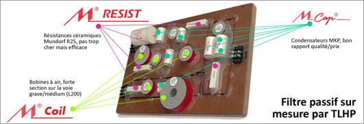 Filtres passifs sur mesure pour enceinte électro-acoustiques